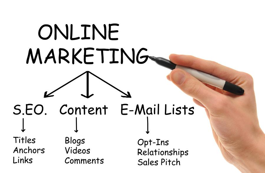 bigstock-Online-Marketing-7189068