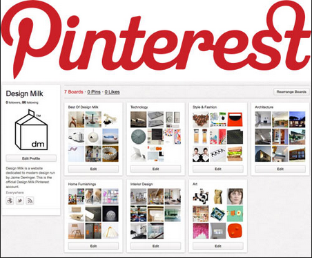 Pinterest Interior Design