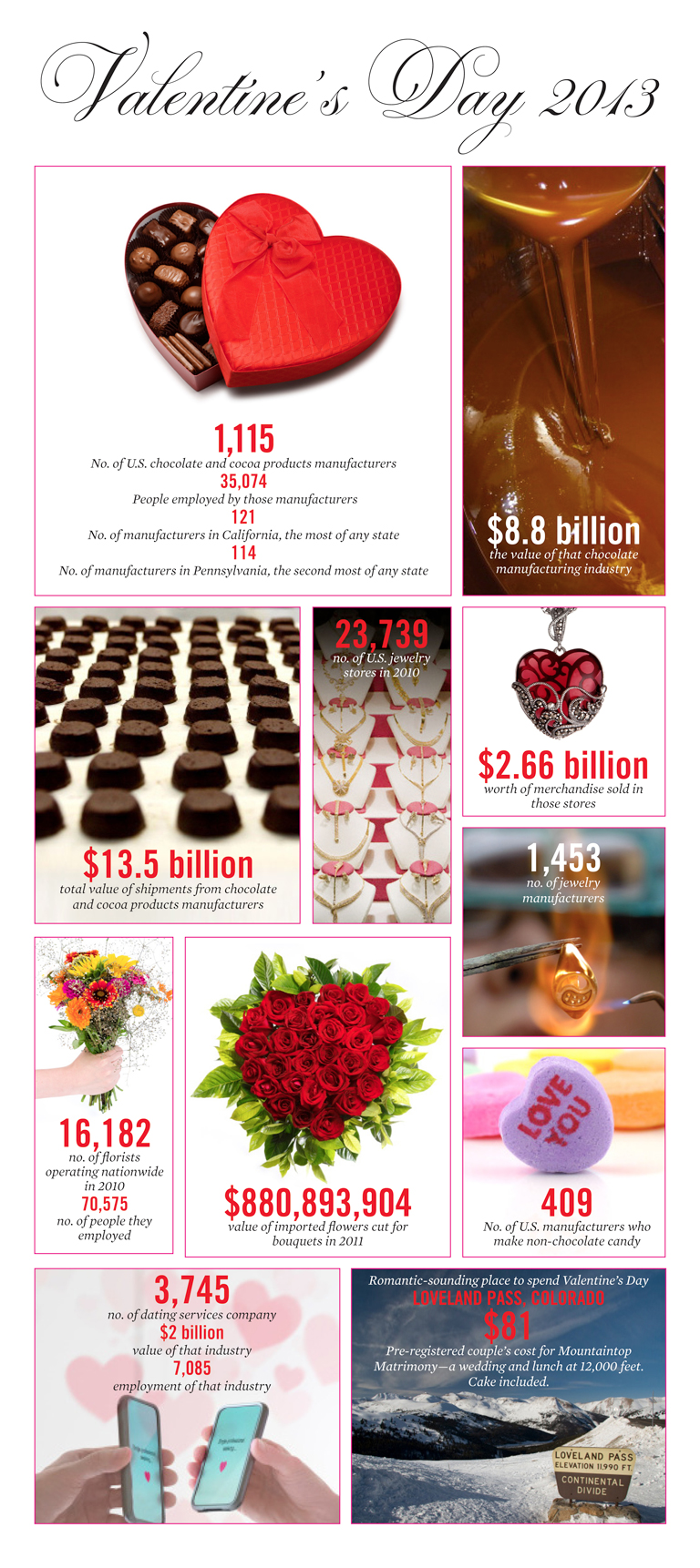 0213_valentines-day-2013-graphic_768x172210