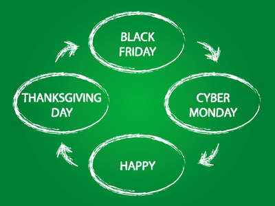happy thanksgiving day black friday cyber monday background 1