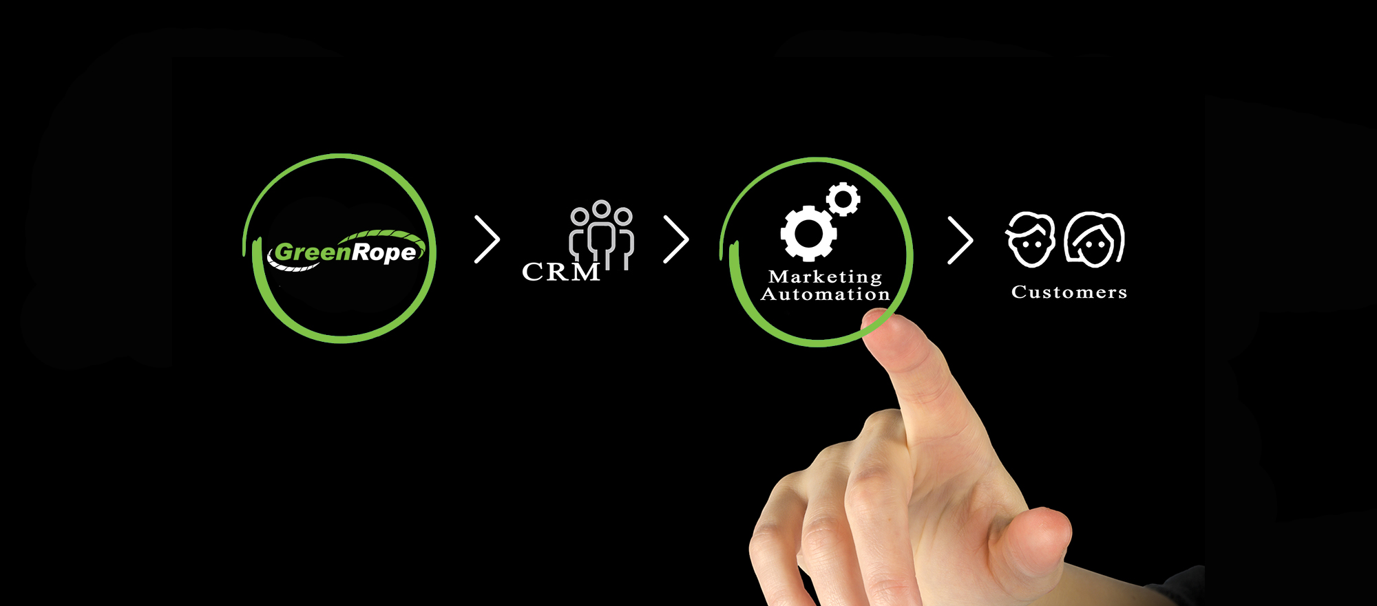 CRM Systems | Business Software