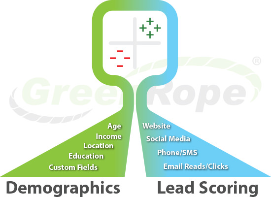 leadscoring-vs.jpg